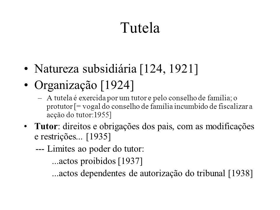 Tutela Natureza subsidiária [124, 1921] Organização [1924]